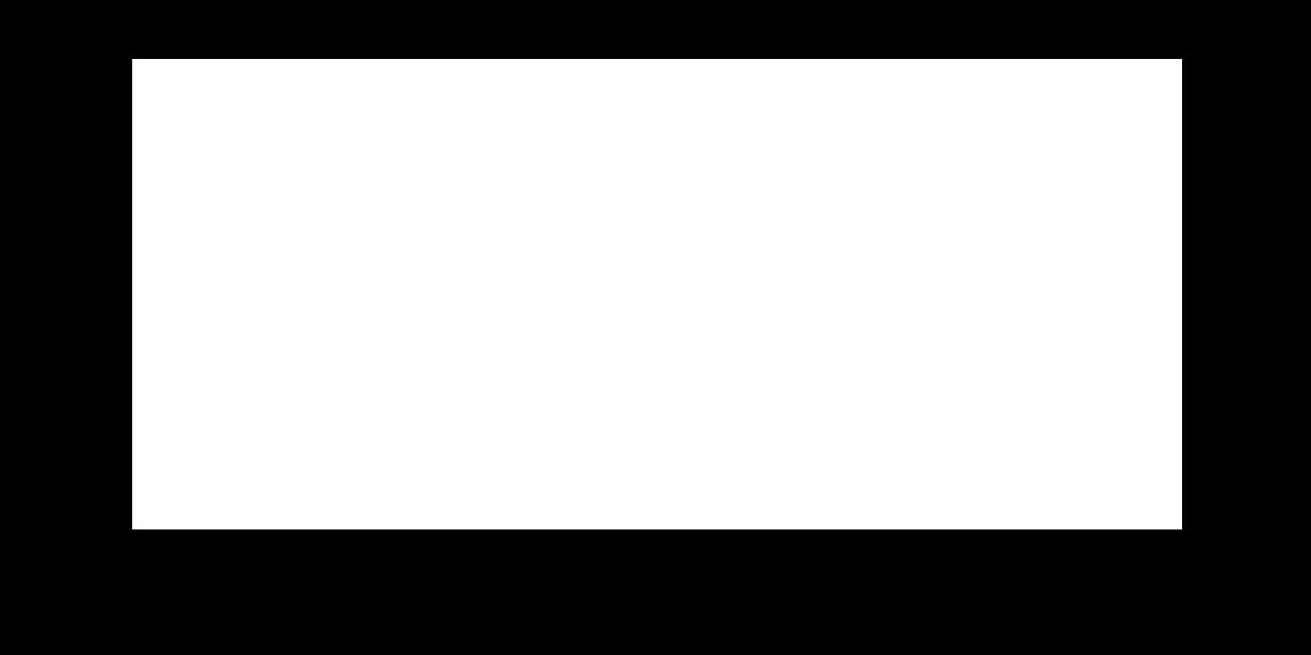 Codeco House